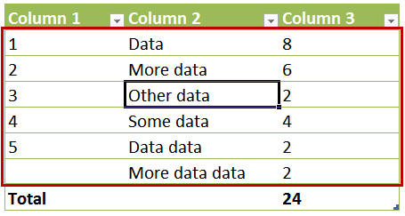 Table Special Identifier [#Data]