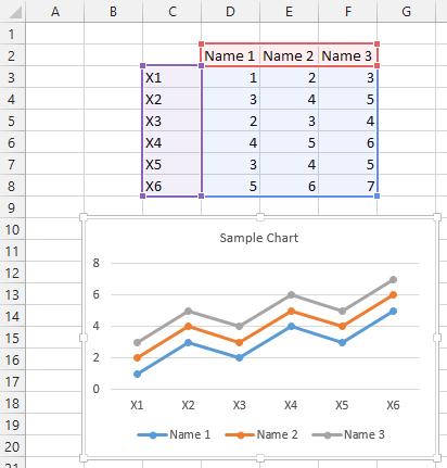 Nice Data Leads to a Nice Chart