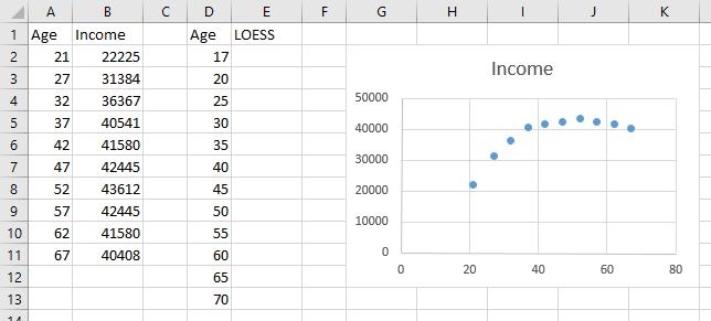 Jim's original data, for extrapolation