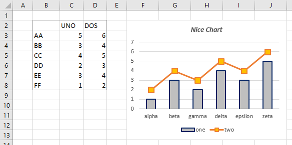 New worksheet's data but pasted chart shows original worksheet's data