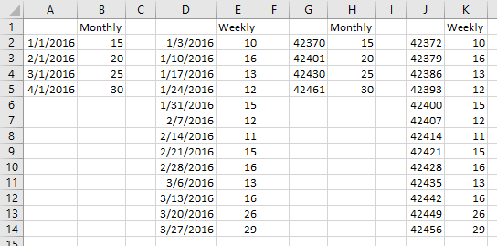 Data Showing Dates Formatted As General Numbers