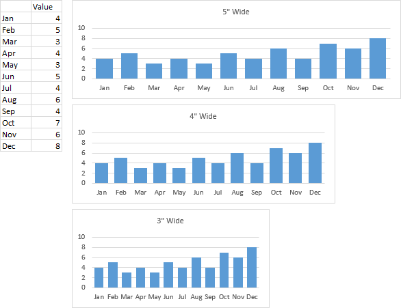 Larger Excel Charts with Normal Monthly Category Axes