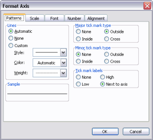 Excel 2003 Format Axis Dialog