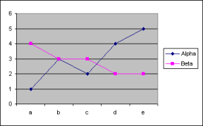 Excel 2003 Line Chart