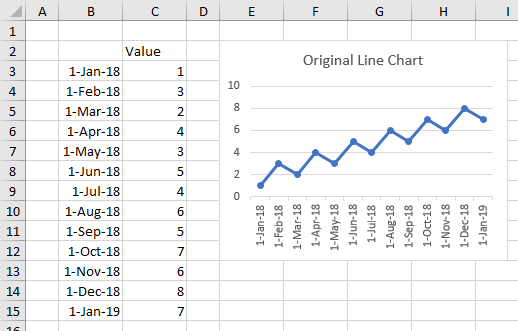 Advanced Line Chart Step Chart - Data