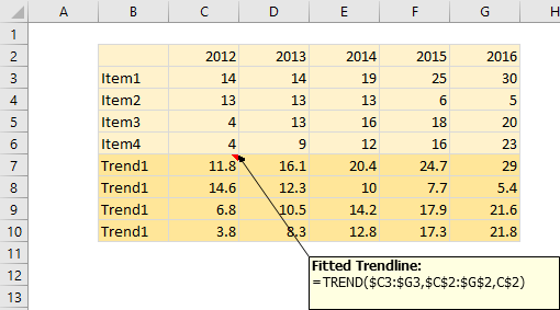 Data and Calculations for Easier Stacked Column Chart with Trendlines