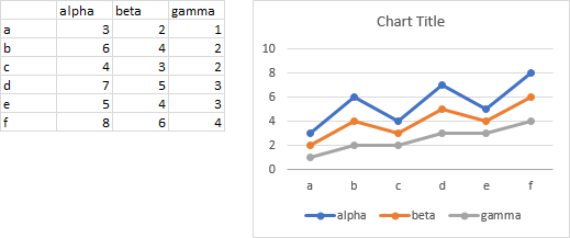 Light Grid Formatting With Chart for Blog Screenshot