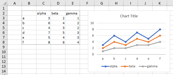 """""""Nice"""" Border Formatting With Chart for Worksheet"""