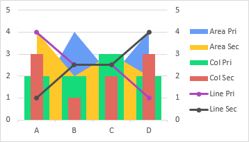 Series are plotted and listed in the legend in a particular order, based on series type, axis, and other factors.