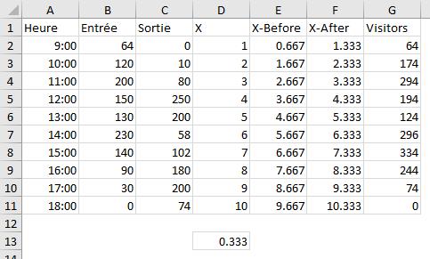 Hard Flow Chart Data