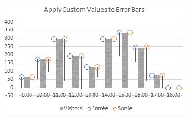 Hard Flow Chart Step 8 - Custom Error Bars