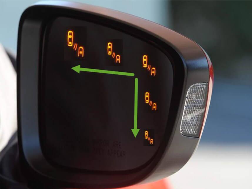 Light Guide Film (LGF) in Auto Manufacturing)