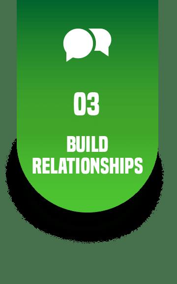 Build Customer Relationships Customer Relationship Management Software (CRM) Email Marketing