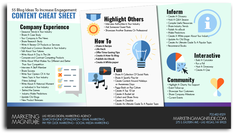 Blog Content Cheat Sheet