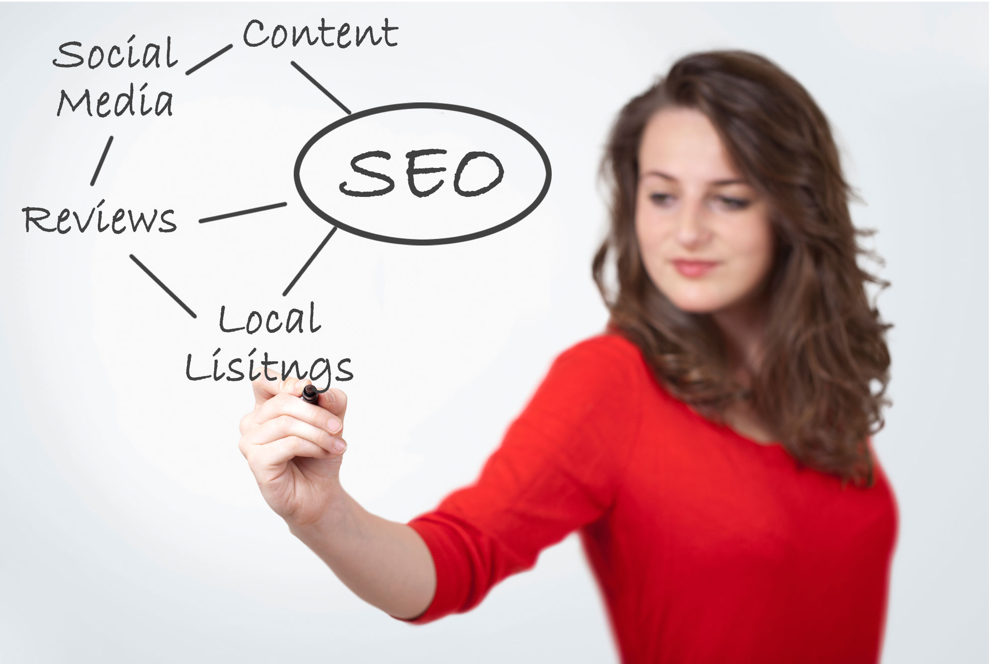 3 Free Strategies To Improve Search Rankings and Engage Fans