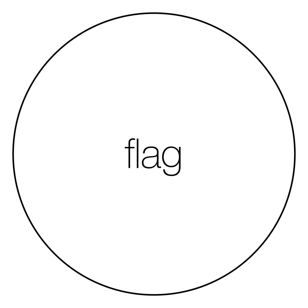 attribute-motif-flag