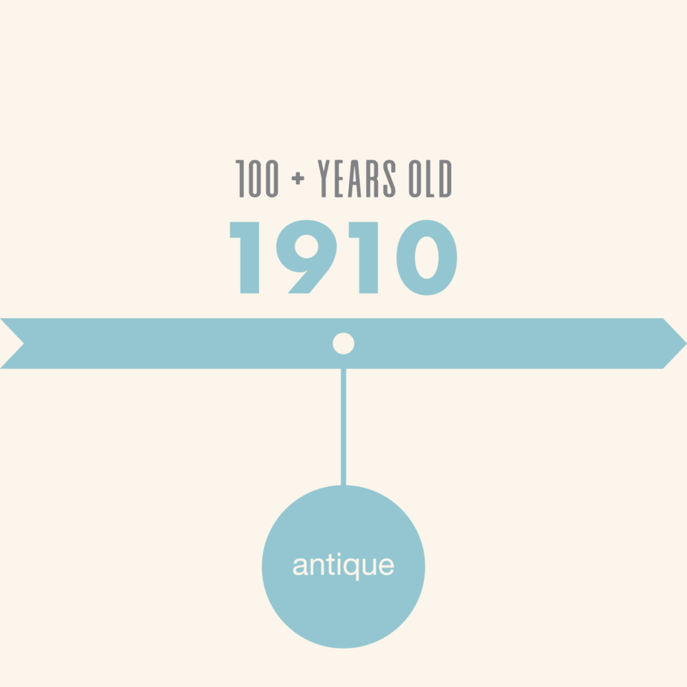 product-attribute-1910