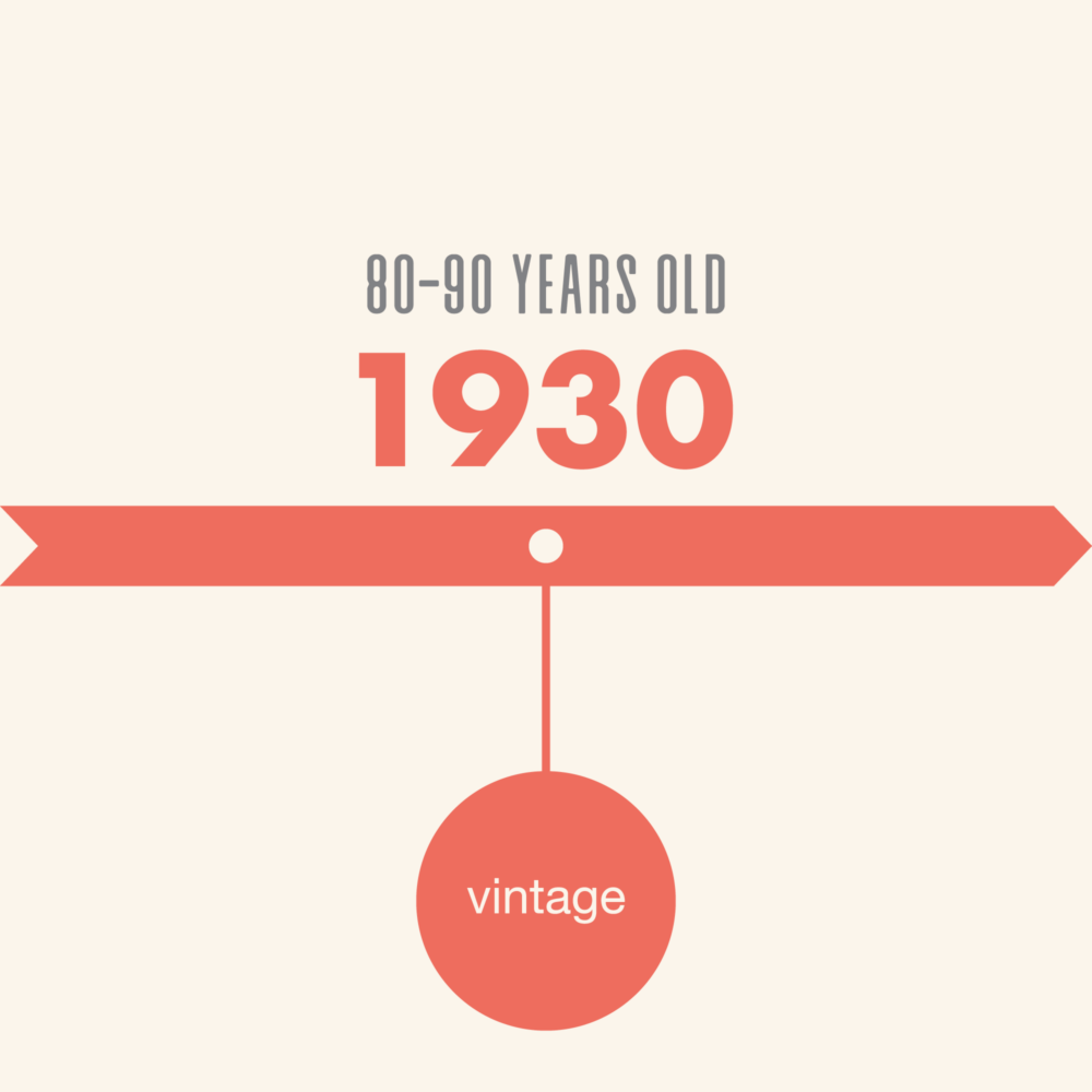 product-attribute-1930