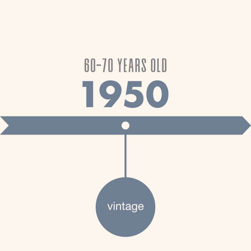product-attribute-1950