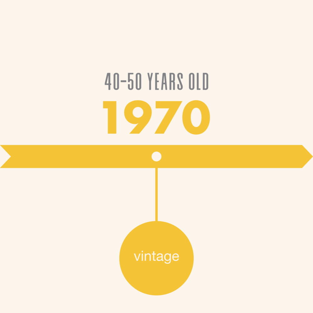 product-attribute-1970