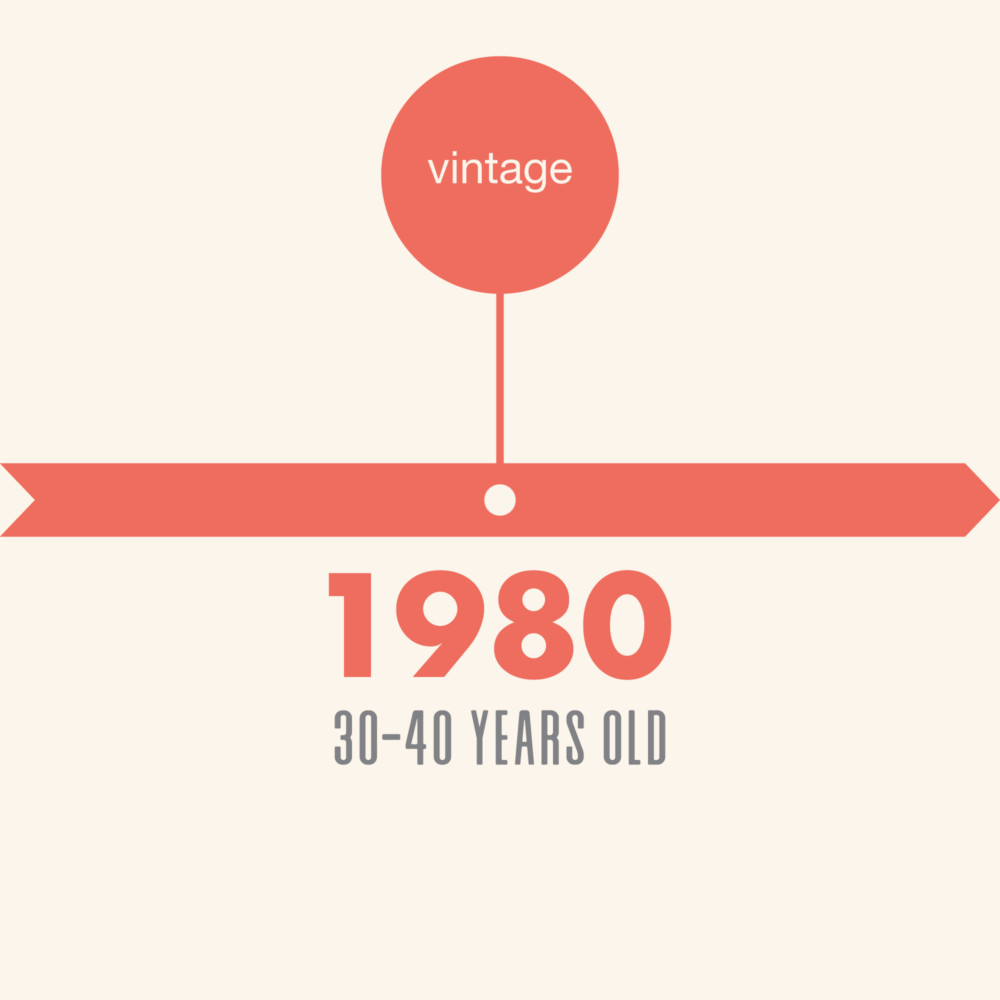 product-attribute-1980