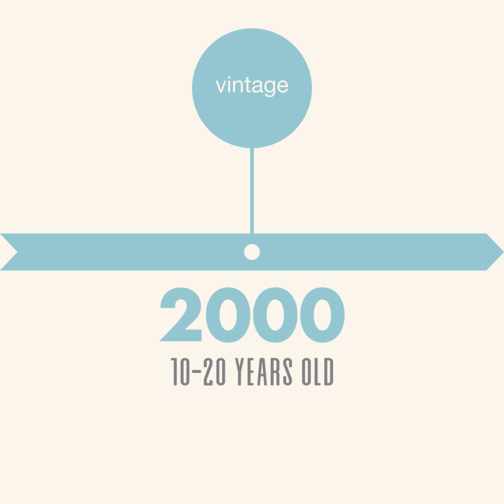 product-attribute-2000
