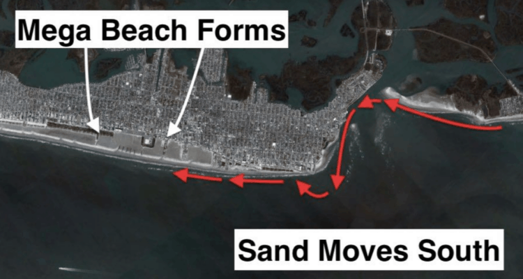 Explaining Why The Wildwood Beaches Are So Big