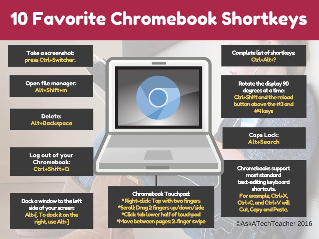 chromebook shsortkeys