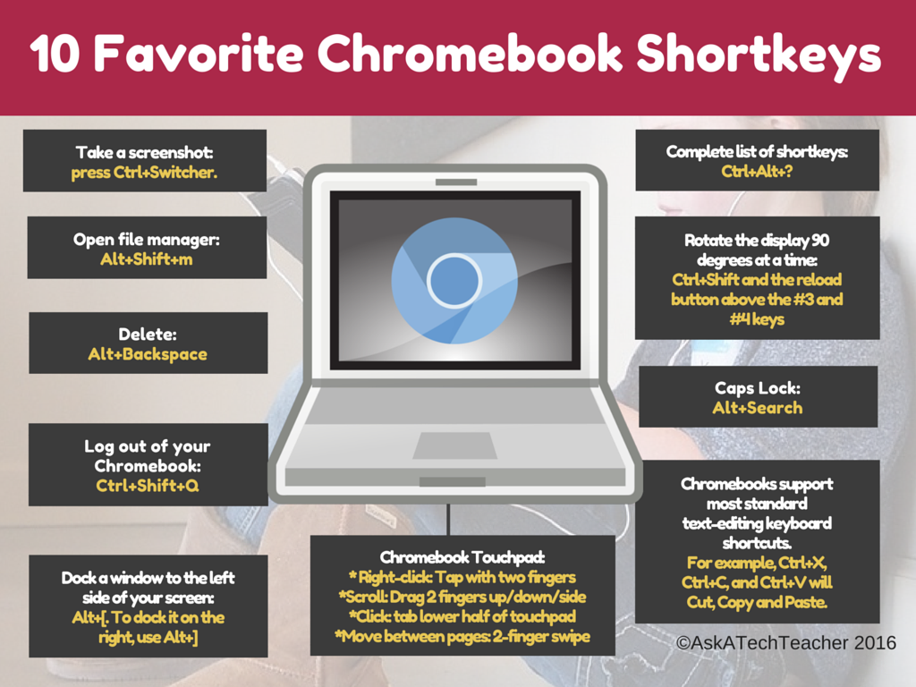chromebook shsortkeys