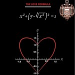 Valentines from USNA–the Love Formula