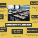 Tech Ed Resources for your Class: Organize