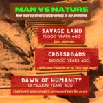 Man vs Nature–the series–explained