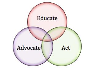 advocate+1