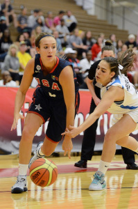 FIBA Americas U18 Championship For Women