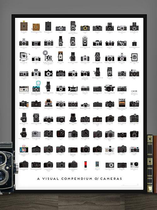 iphotochannel-as-100-cameras-mais-importantes-da-historia