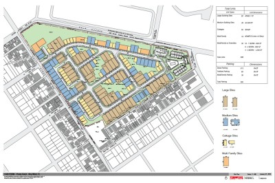 WHITE STREET PARTNERS SNEAKING IN UNDER THE RADAR, PEARY COURT DEVELOPMENT ROUND TWO