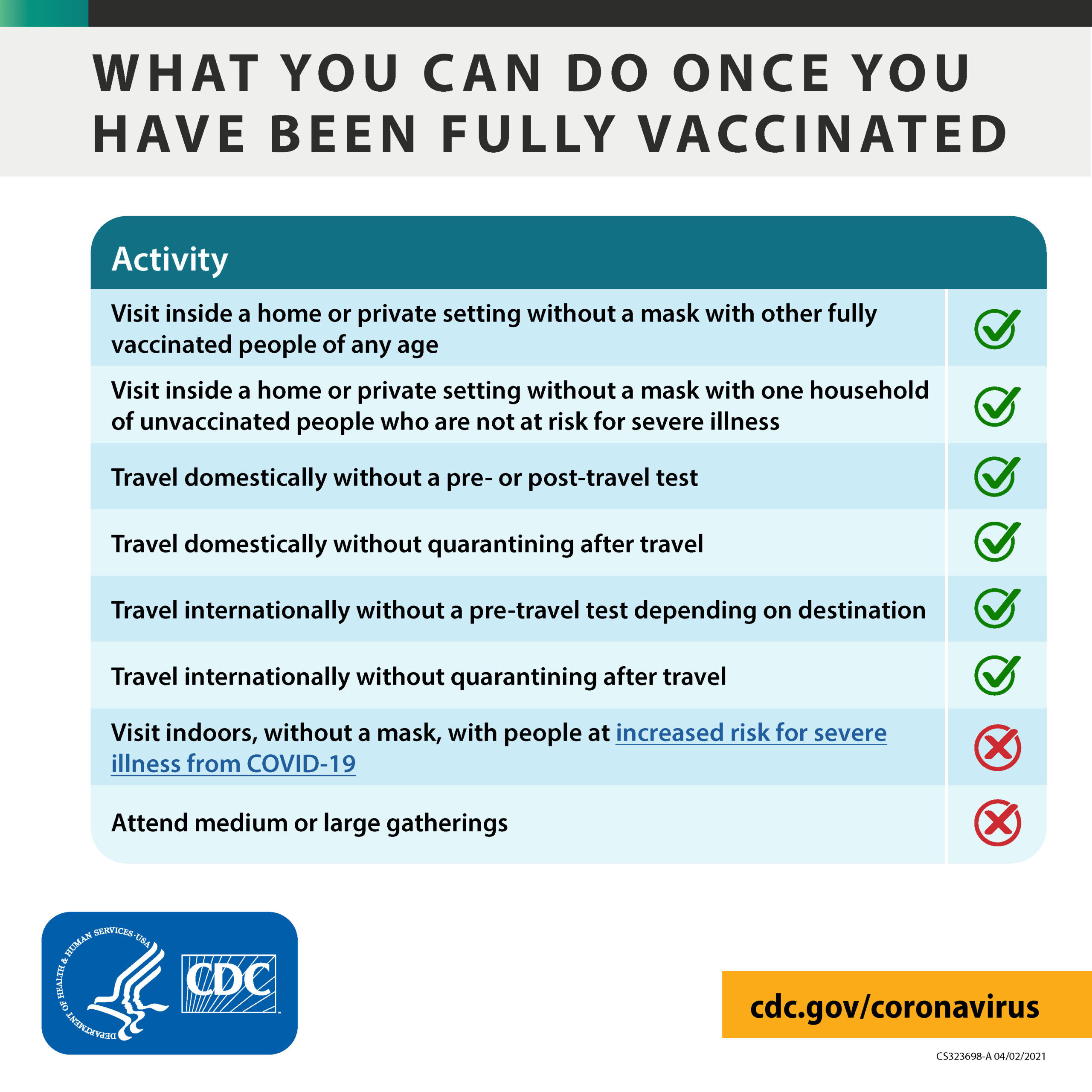 what you can do after vaccinated