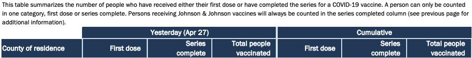 Covid-19 monroe county florida vaccinations