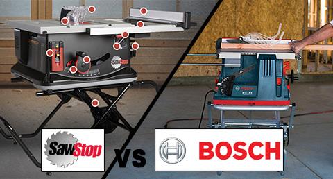 Sawstop vs Bosch REAXX