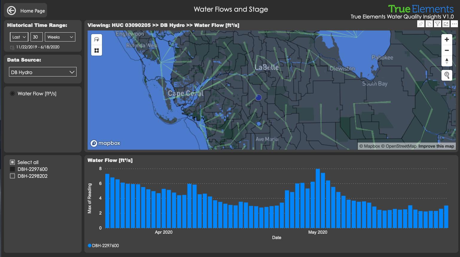 trueelements-true-elements-water-forecast-water-flows-storage