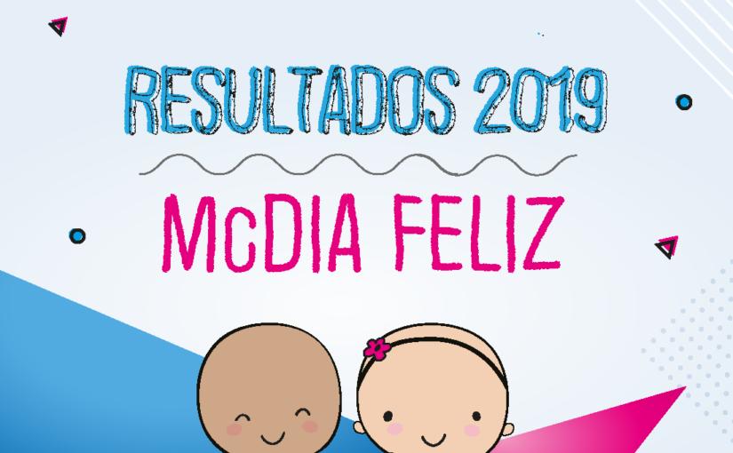 Resultado da campanha McDia Feliz