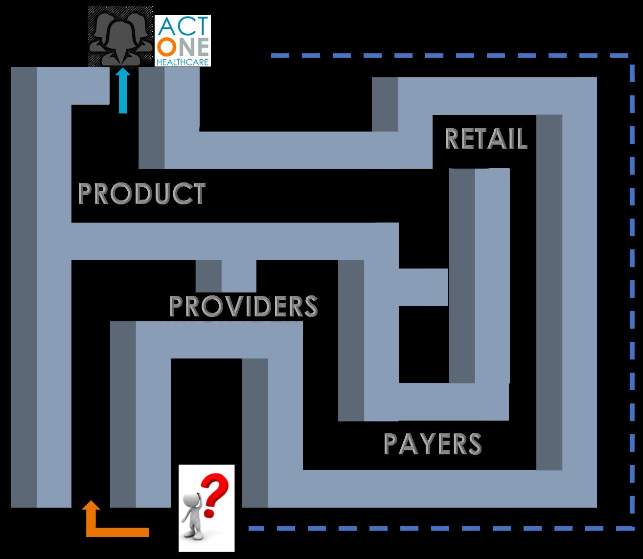 Maze diagram