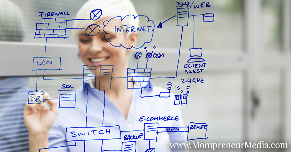 How to Choose an IT Company to Outsource to
