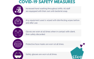 H2S - COVID-19 Safety
