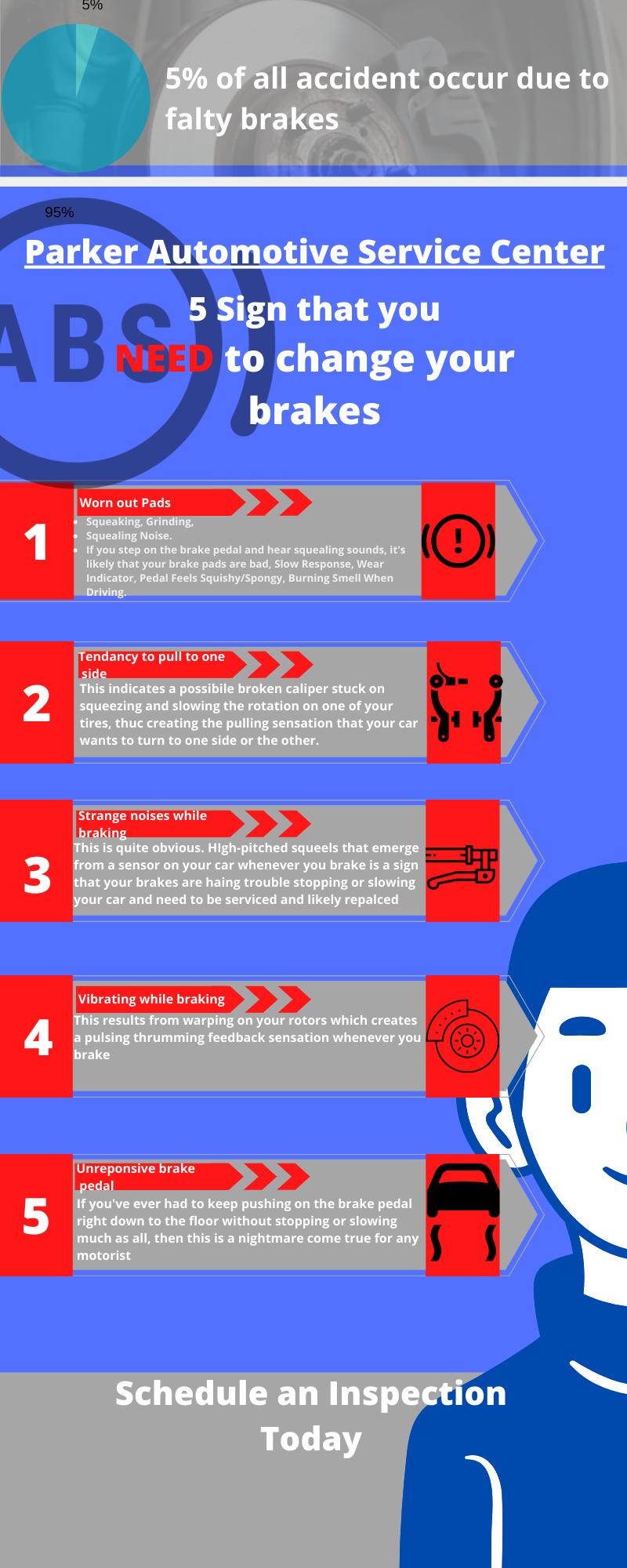 Blue Entrepreneur Personalities Business Infographic (2)