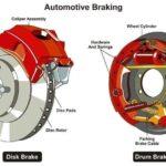Brake repair in Tucson