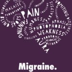 Migraine Word Brain