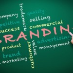 Branding with Systems