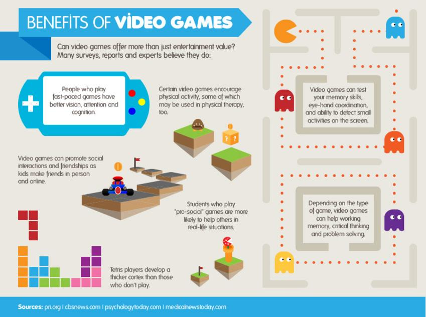 Benefits of videogames