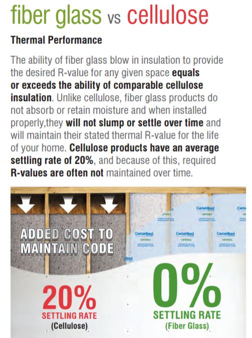 fiberglass vs. cellulose